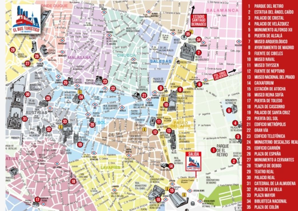 Mapa Turístico Madrid
